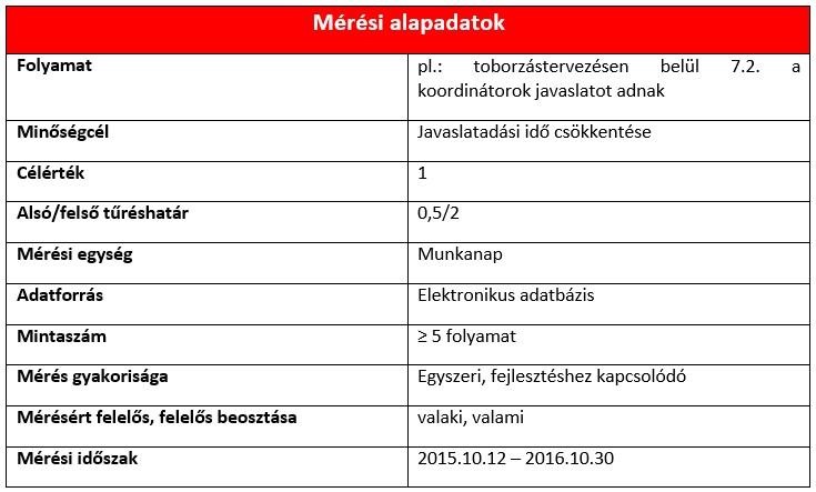 ISO 9001:2015 lépésről lépésre 8.